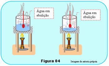 Aula19.Fig.04