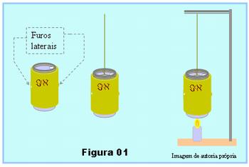 Aula23.Fig.01