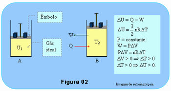 Aula23.Fig.02