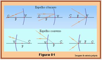 Aula28.Fig.01