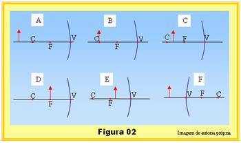 Aula28.Fig.02