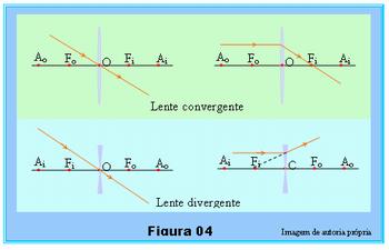 Aula28.Fig.04