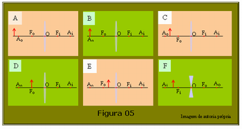 Aula28.Fig.05