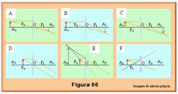 Aula28.Fig.06