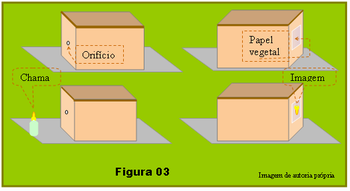 Aula29.Fig.03