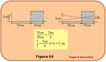 Aula29.Fig.04