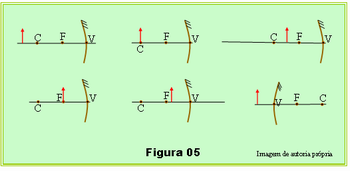 Aula29.Fig.05
