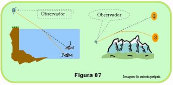 Aula29.Fig.07