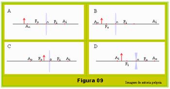 Aula29.Fig.09