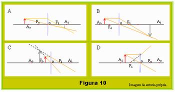 Aula29.Fig.10