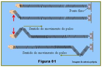 Aula31.Fig.01