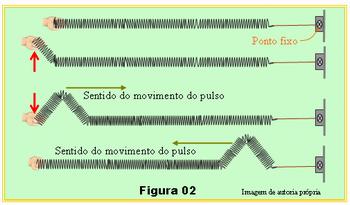 Aula31.Fig.02