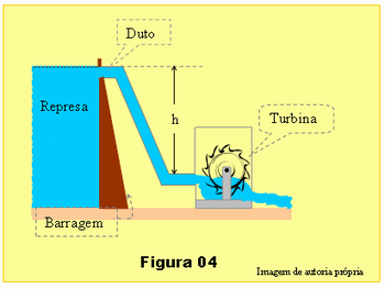 Aula04Fig.04