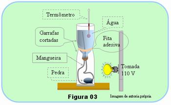 Aula08.Fig.03