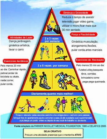 piramide 4